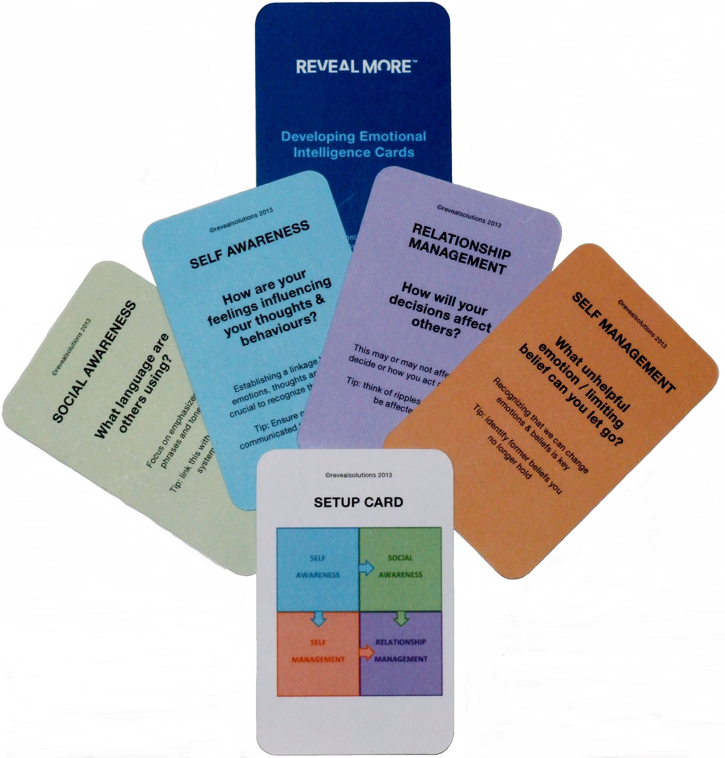 emotional intelligence coaching cards, EQ cards, coaching products