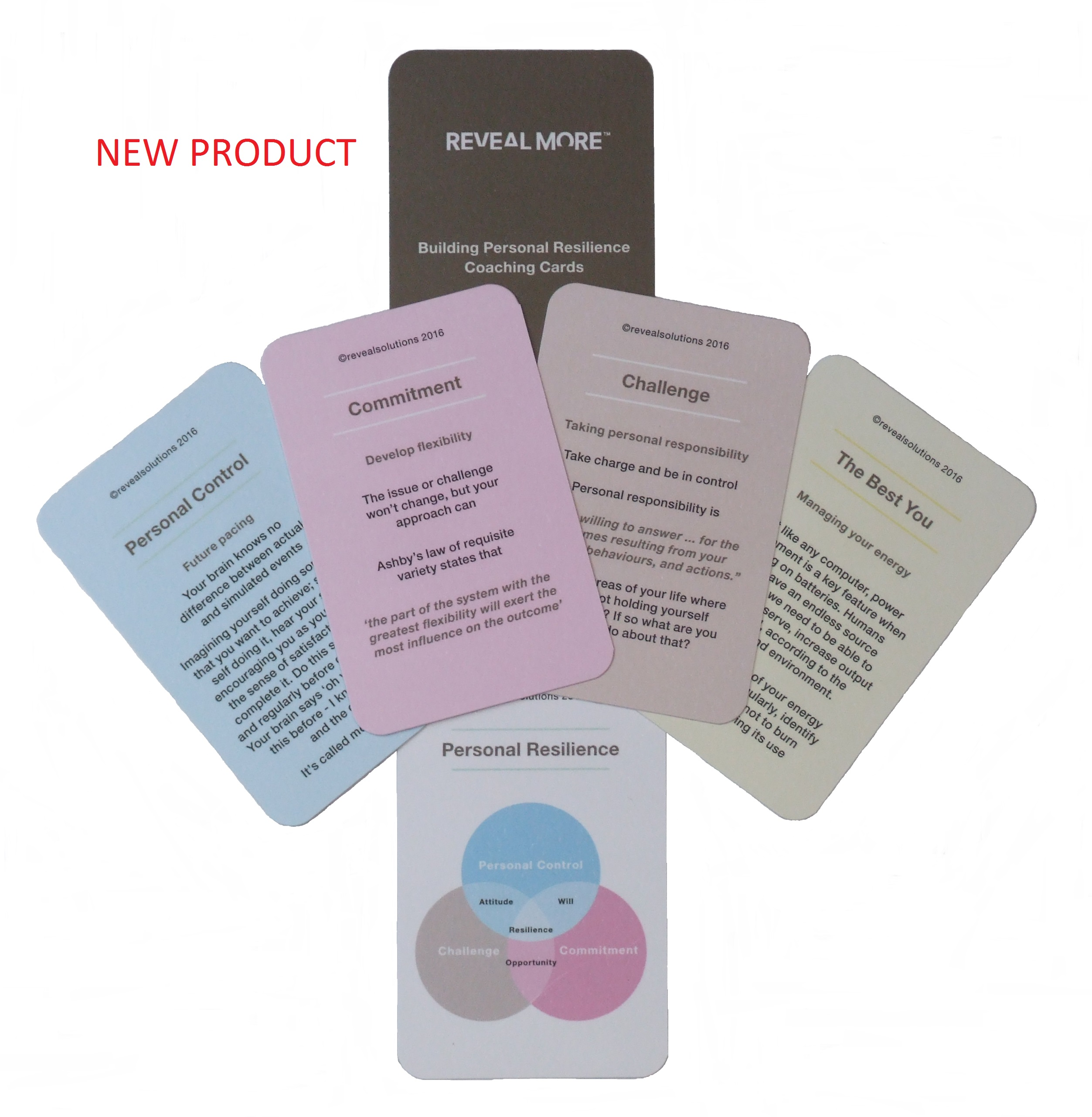 Personal Personal Resilience Coaching Cards, coaching products