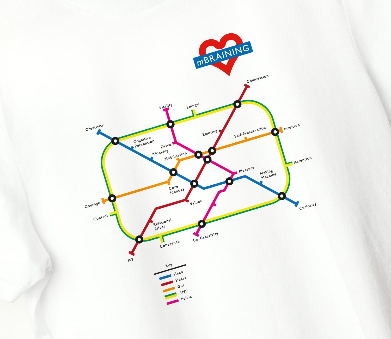 mBIT Infogram T-shirt White. Detail
